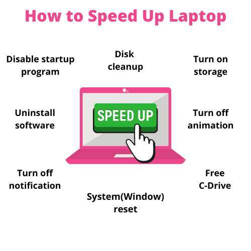 How To Speed Up Laptop